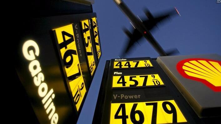 动荡的国际油价