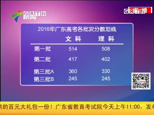 广东高考分数线