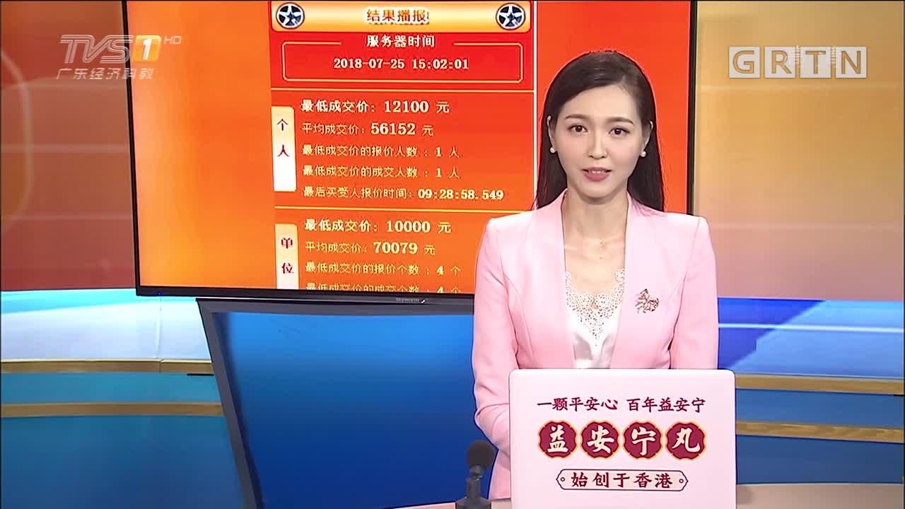 爆冷!广州7月个人车牌竞价出炉 最低12100元