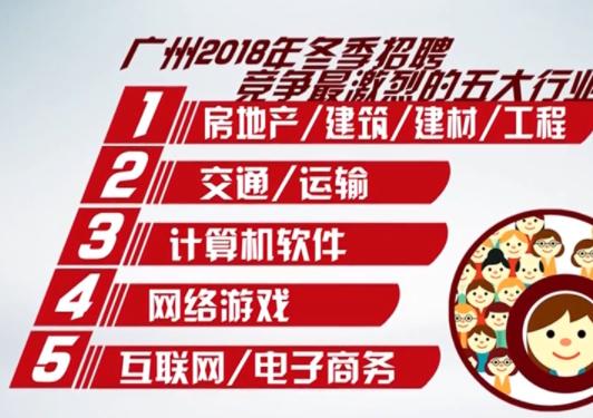 广州:平均薪酬8440元 你拖后腿了吗?