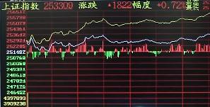 央行降准股市红 哪些行业将受惠?