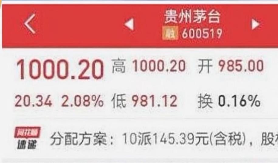 A股首只千元股誕生 茅臺股價破1000元