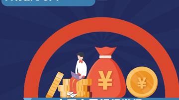 [HD][2019-11-25]財經郎眼:央行數字貨幣來了·笛一聲