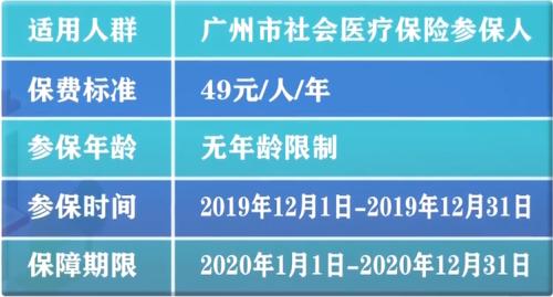 """每年保费只需49元的""""广州惠民保"""" 到底是什么?"""