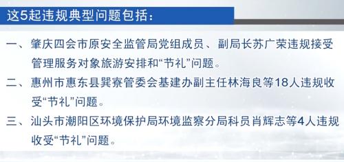 [HD][2020-01-18]今日关注:省纪委监委通报5起违反中央八项规定精神典型问题