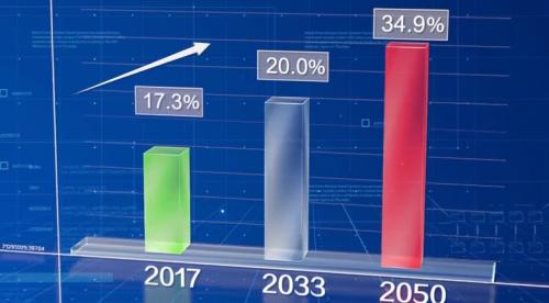 [HD][2020-02-10]財經郎眼:銀發經濟新勢力·笛一聲