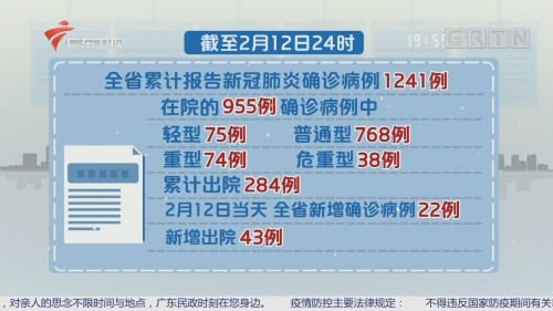 全省新增确诊病例22例 累计1241例(2月12日24时)