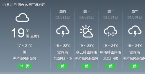 """连续八天!强对流预警不下线 南方强降雨继续上演""""车轮战"""""""