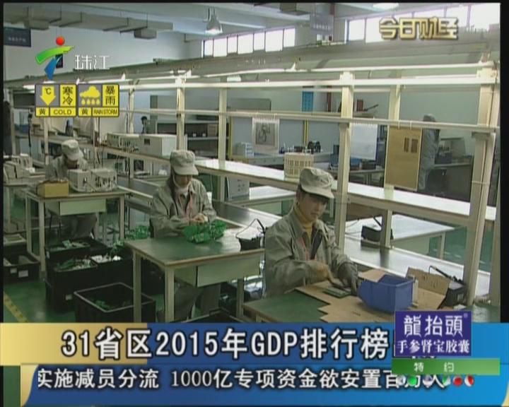 31省区2015年GDP排行榜