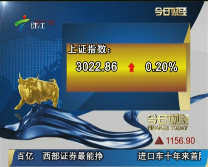 1月12日中美股市表现情况