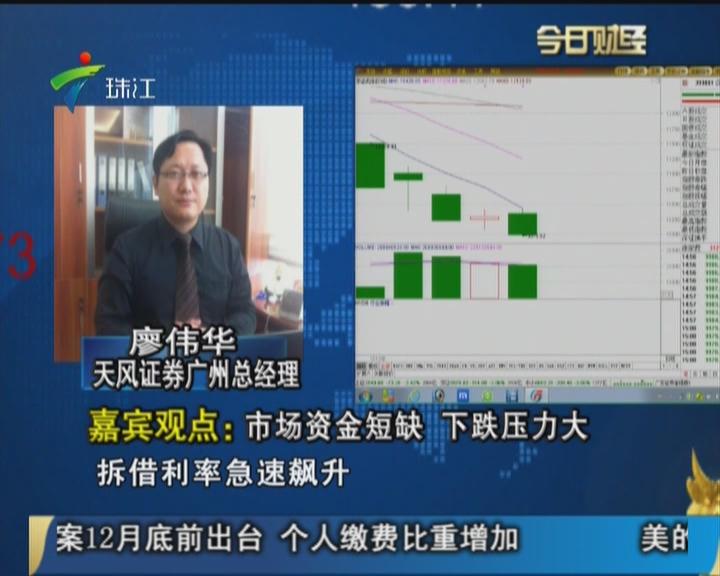 嘉宾观点:市场资金短缺  下跌压力大