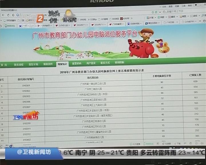 公办幼儿园网上报名:竞争激烈