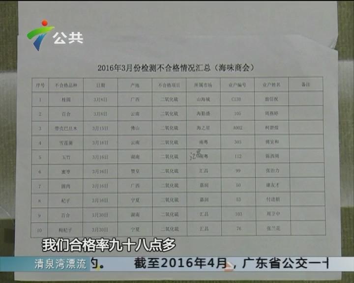 广州160家市场 蔬菜水产品肉类海味干果皆要检测