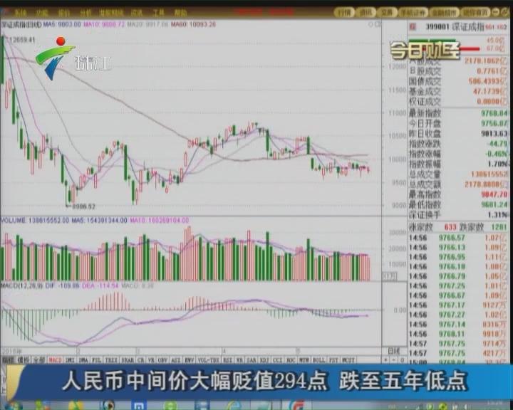 中美股市行情