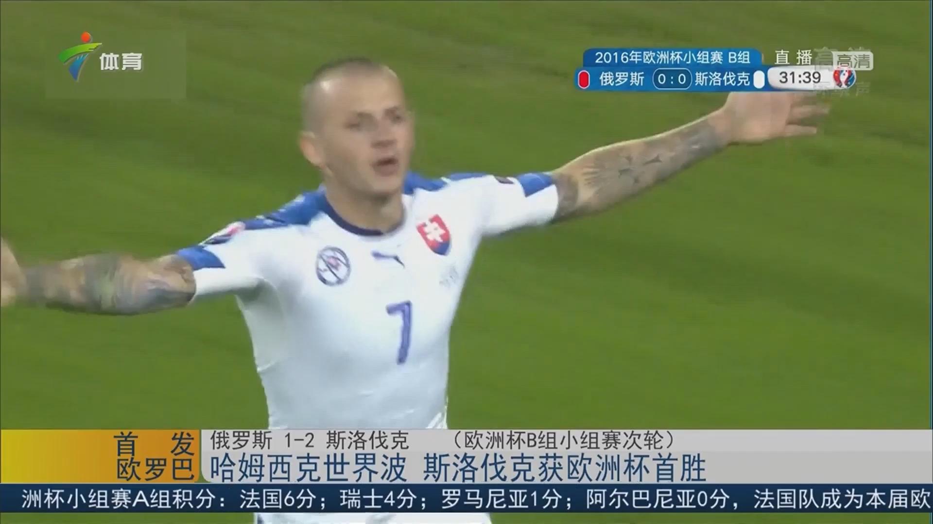 哈姆西克世界波 斯洛伐克获欧洲杯首胜