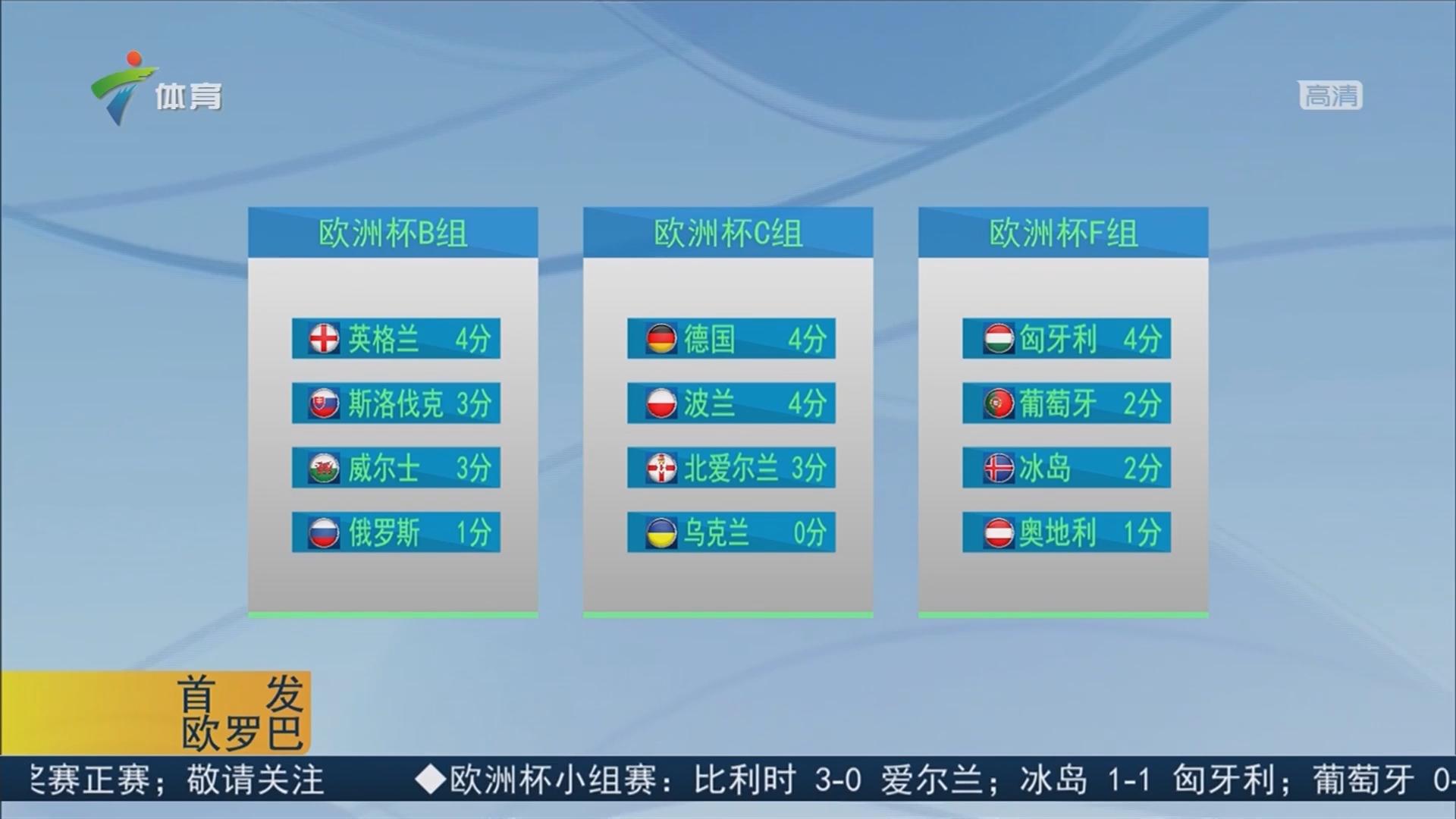 六个小组积分赛排名