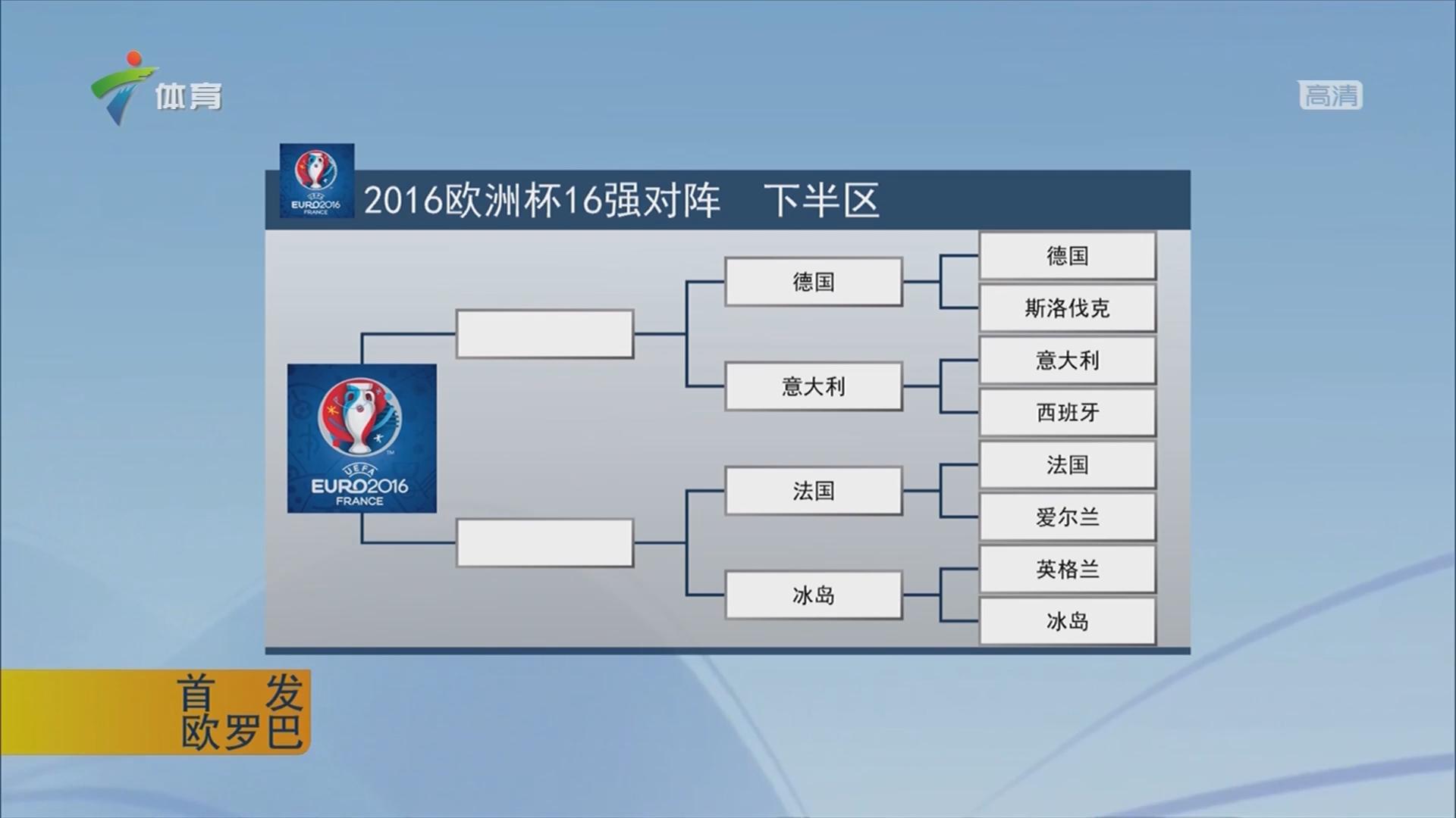 2016欧洲杯16强对阵