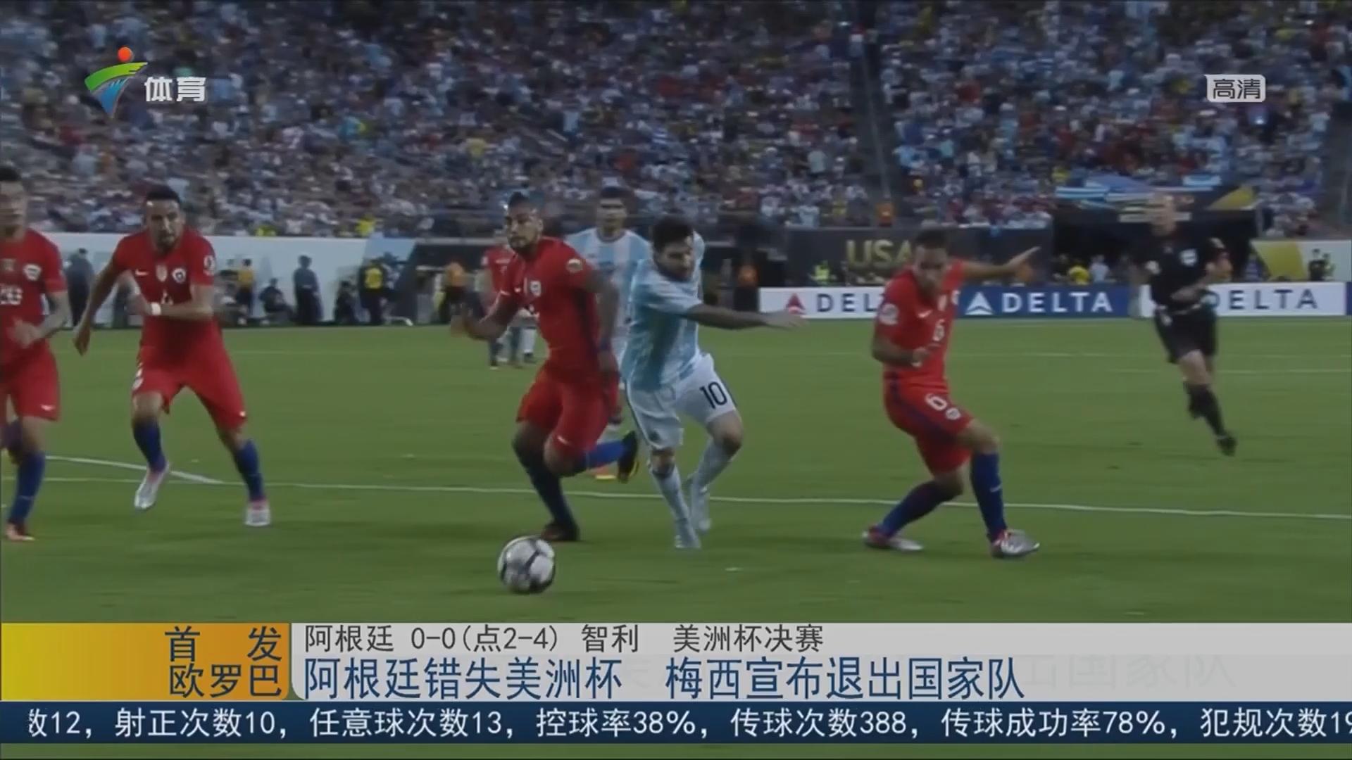 阿根廷错失美洲杯 梅西宣布退出国家队