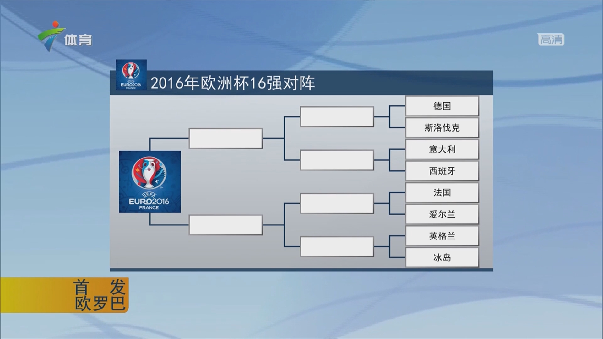 2016年欧洲杯16强对阵