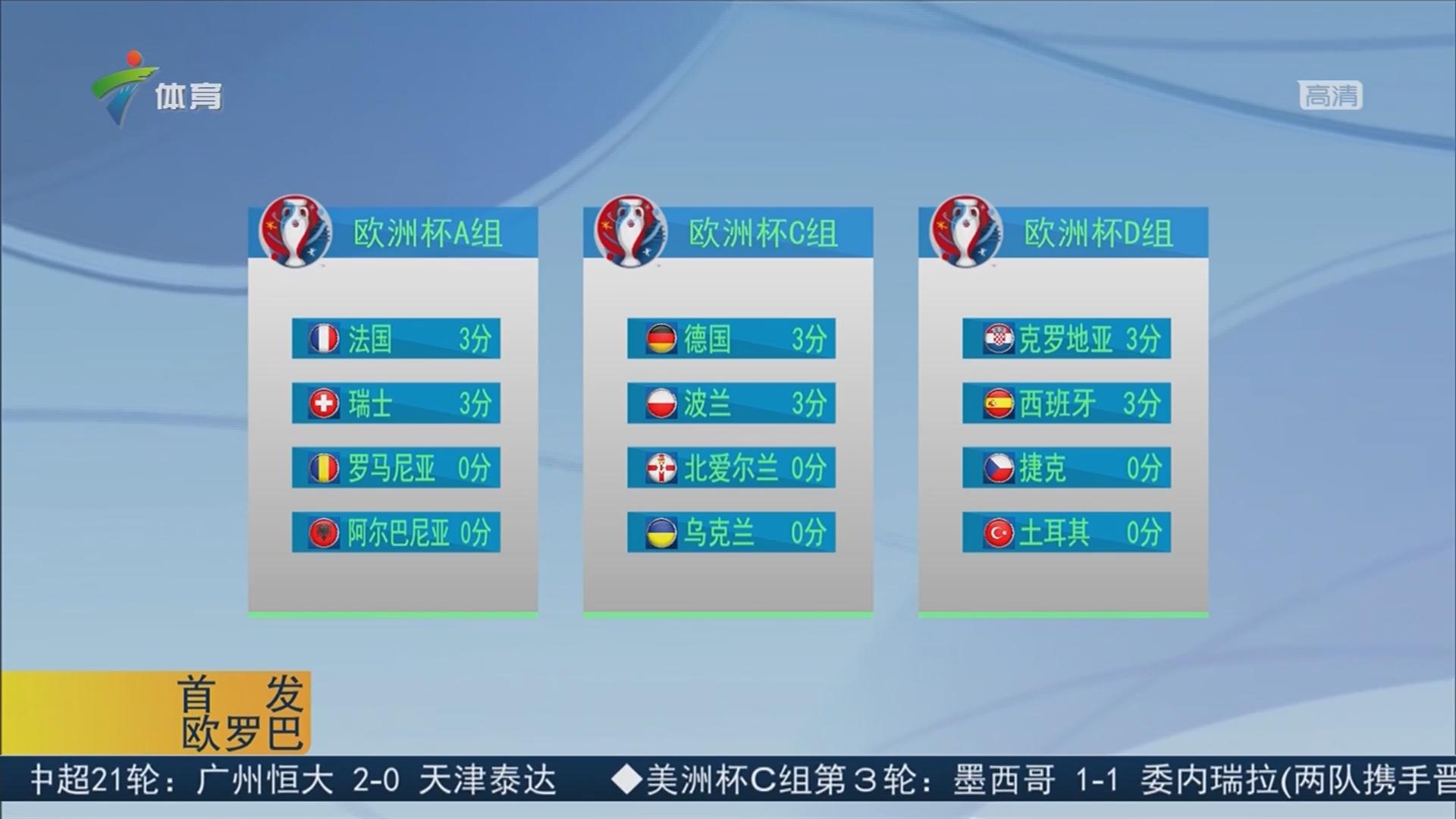 欧洲杯各小组积分榜