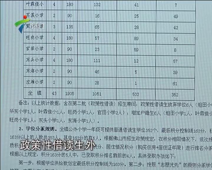 顺德九江:普通借读生学位锐减 家长忧心