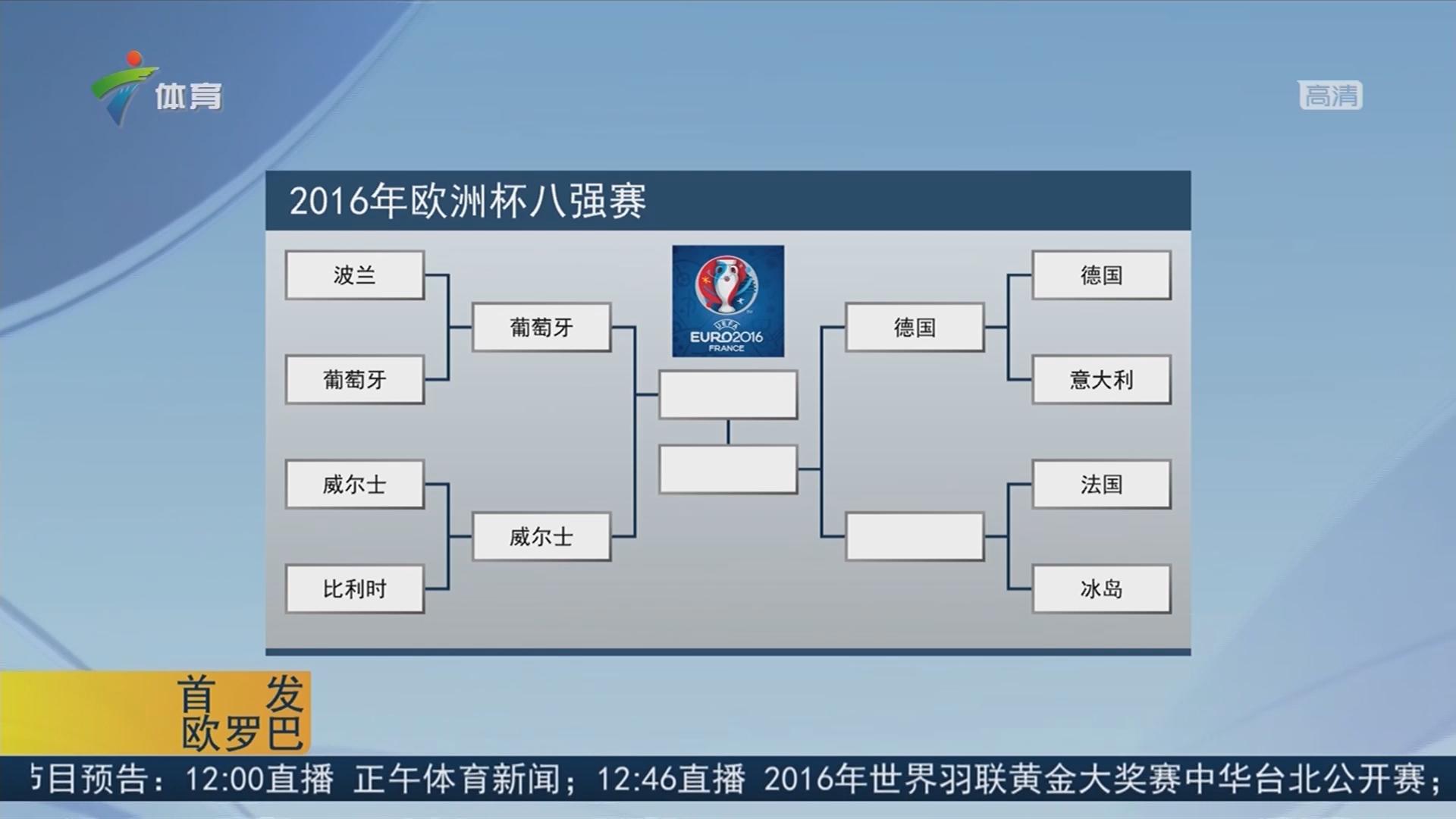 2016年欧洲杯八强赛