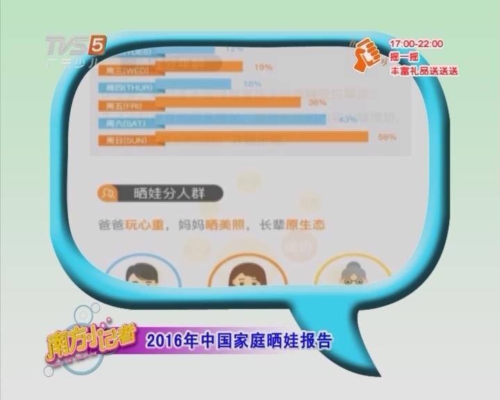 2016年中国家庭晒娃报告