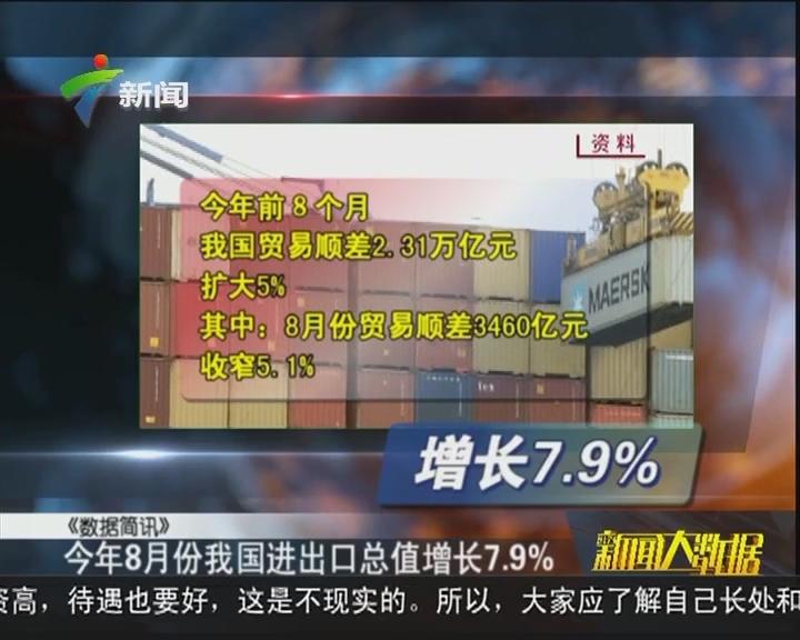 今年8月份我国进出口总值增长7.9%
