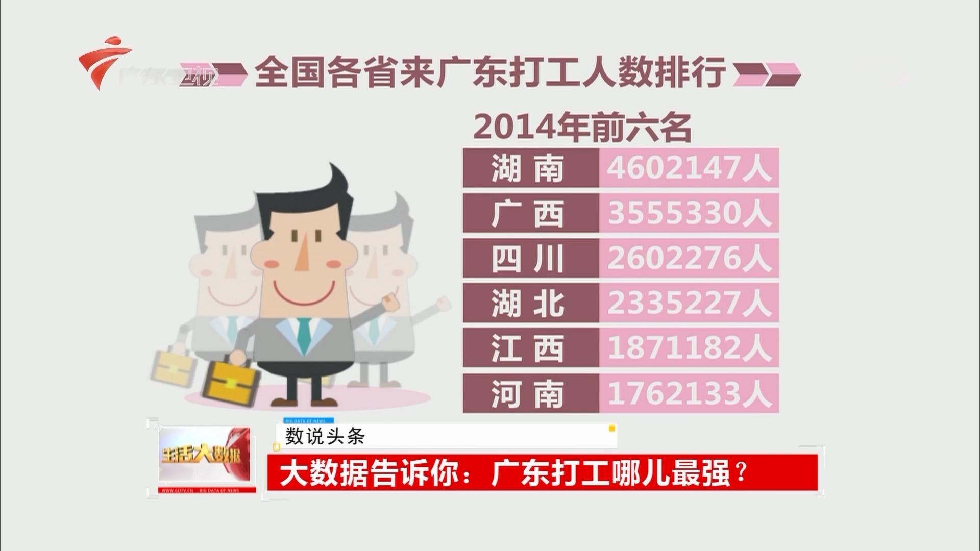 大数据告诉你:广东打工哪儿最强?