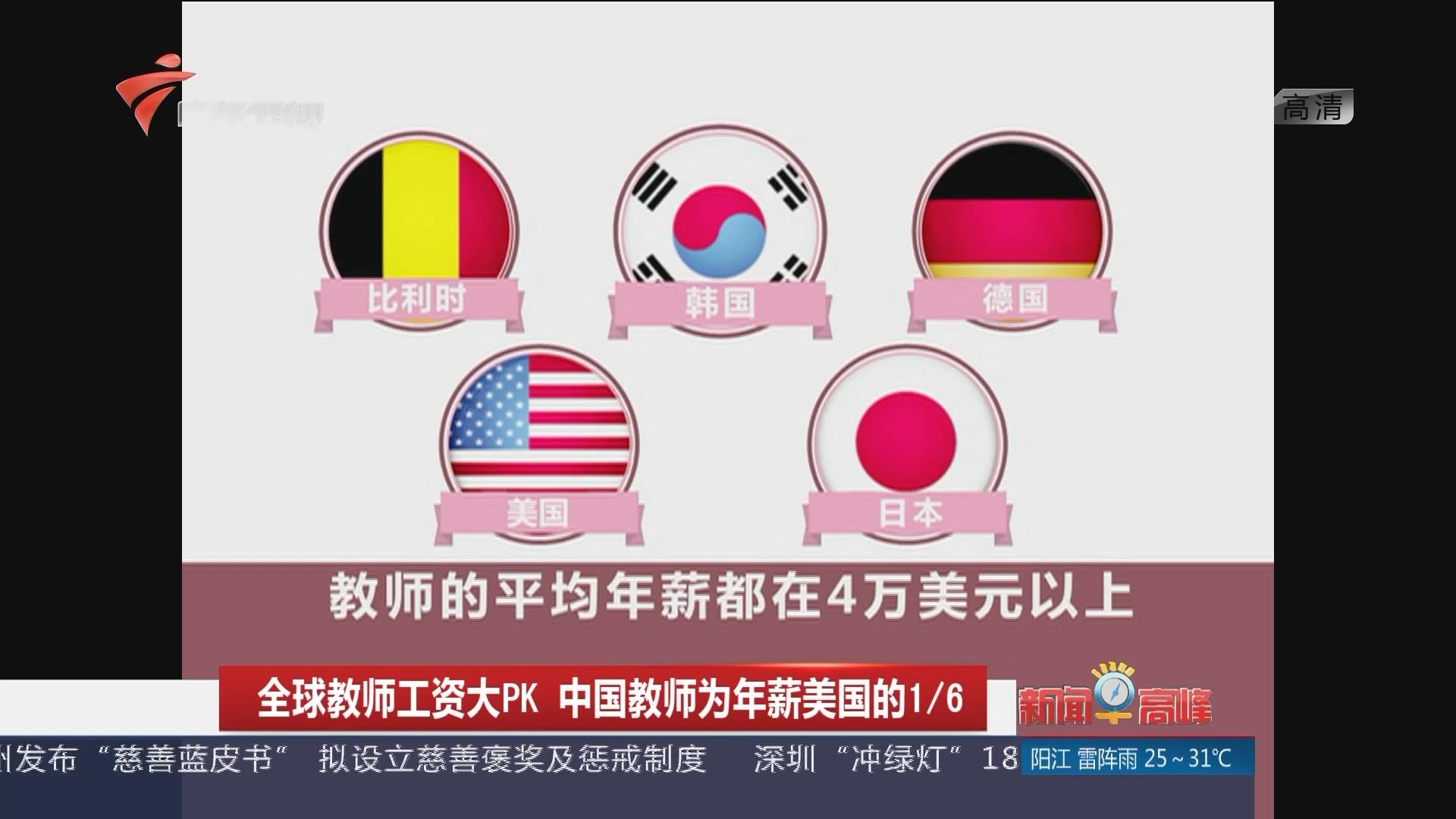 全球教师工资大pk 中国教师为年薪美国的1/6_新闻早