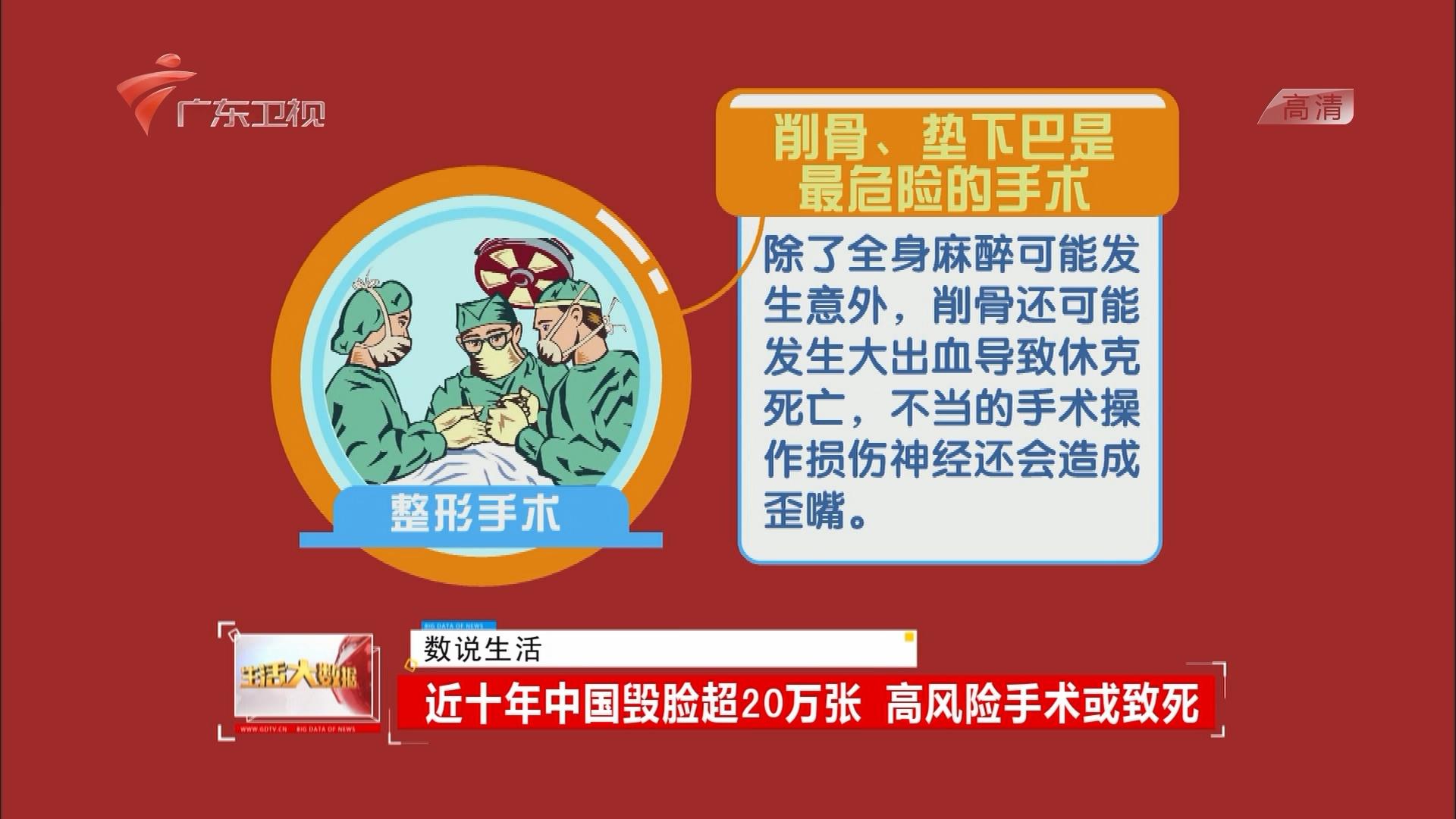 近十年中国毁脸超20万张 高风险手术或致死