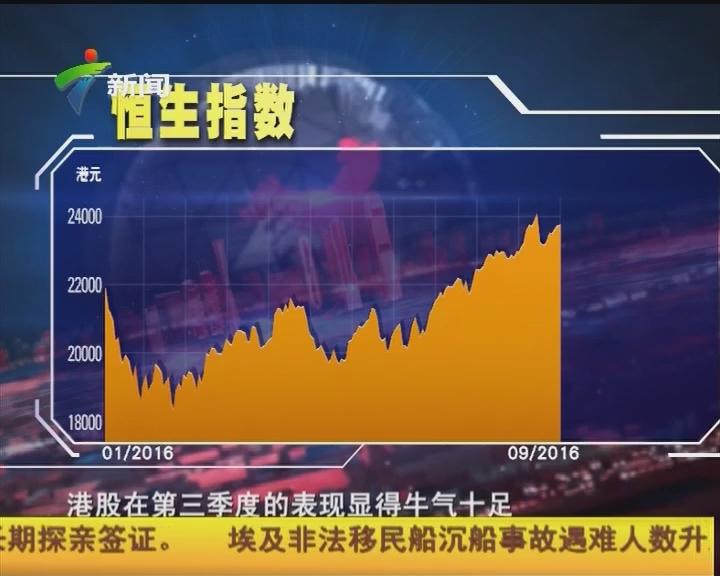 内地投资者关注港股机会