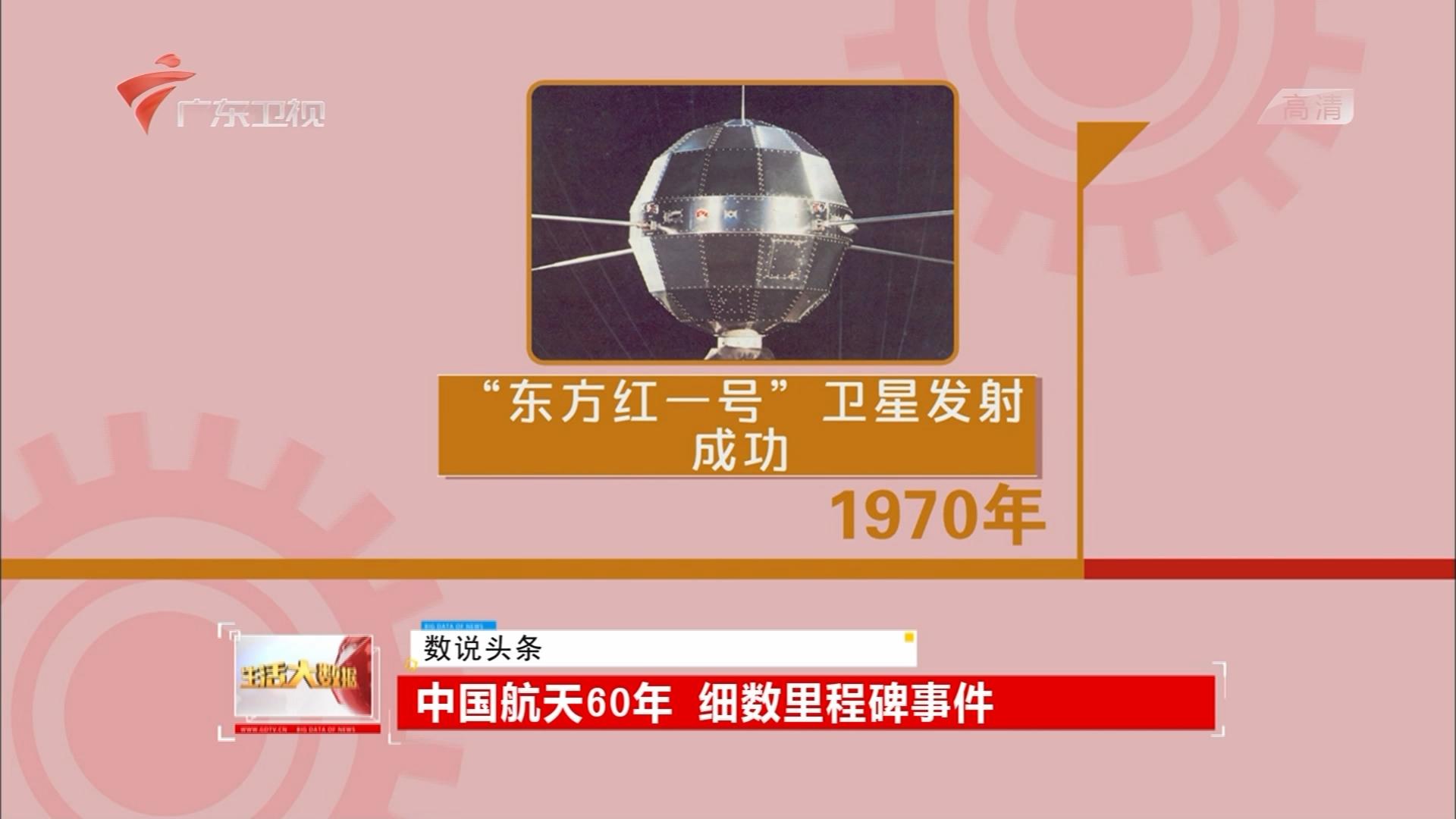 中国航天60年 细数里程碑事件