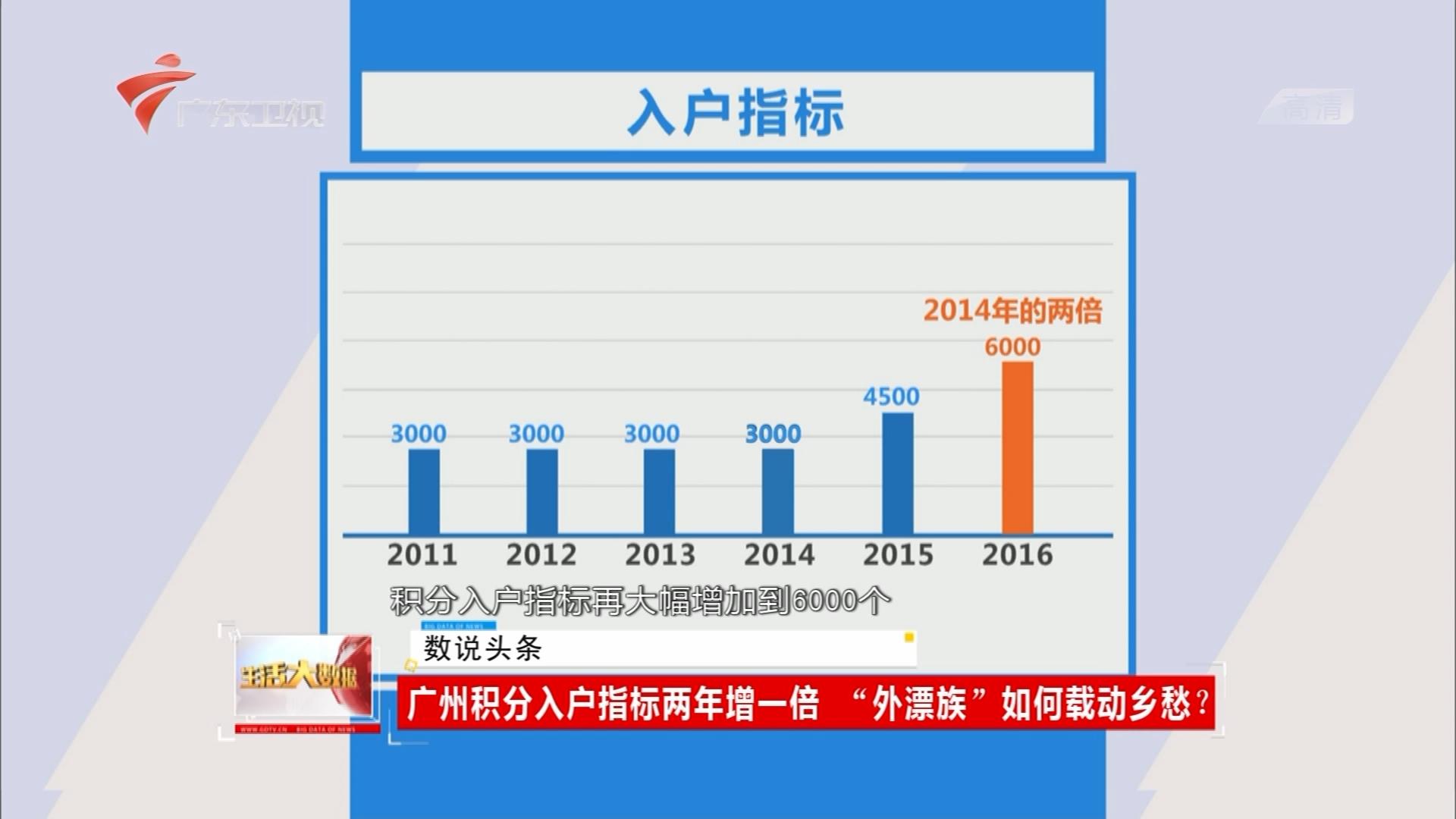 """广州积分入户指标两年增一倍 """"外漂族""""如何载动乡愁?"""