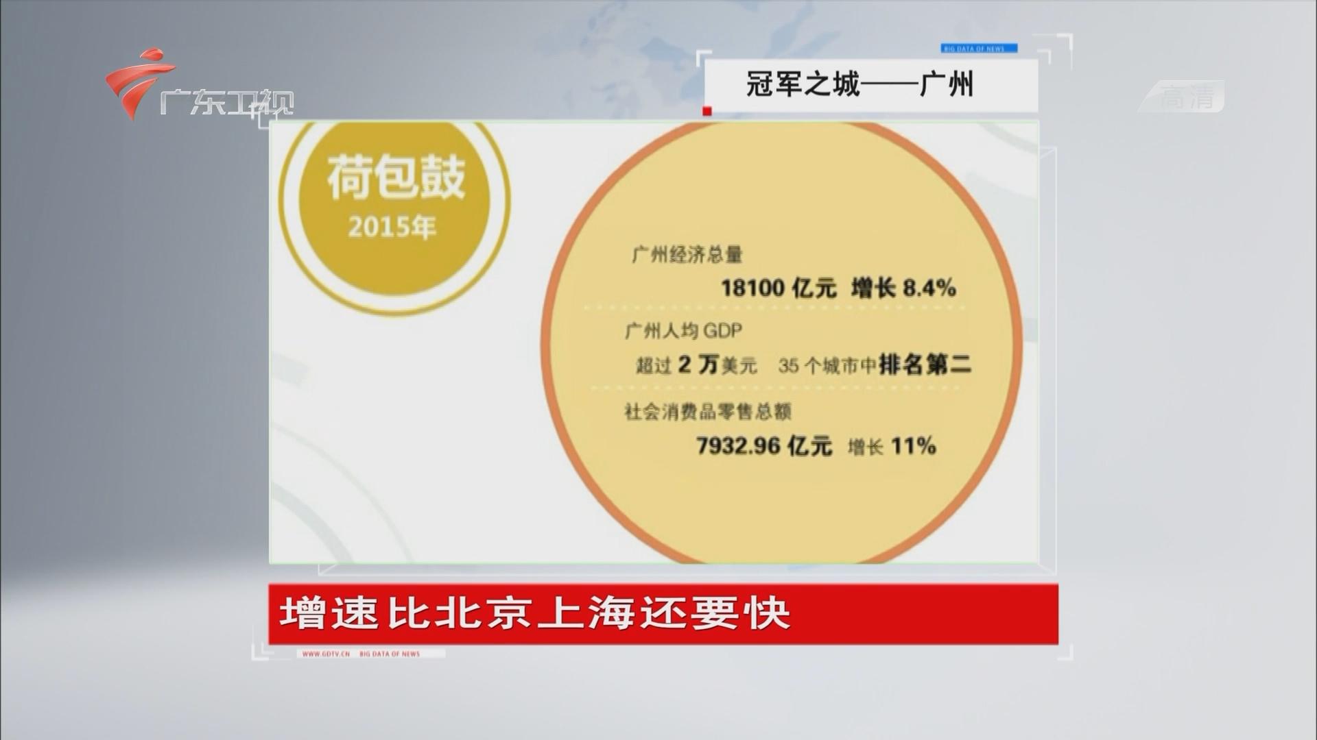 广州居中国城市人类发展指数第一