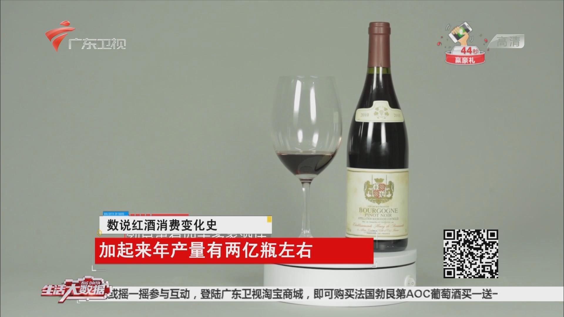 数说红酒消费变化史
