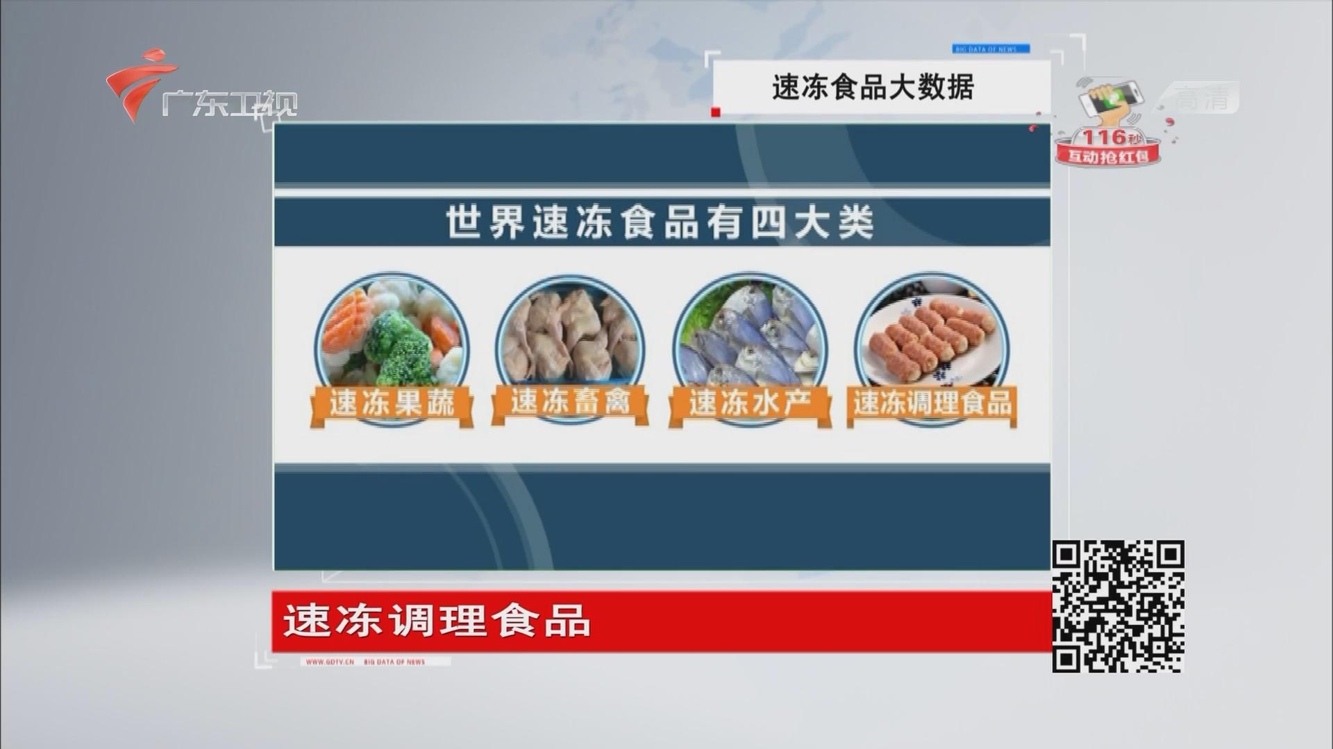 速冻食品大数据