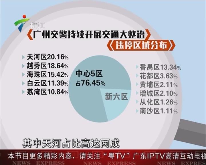 广州交通大整治:广州违停最多路段在哪