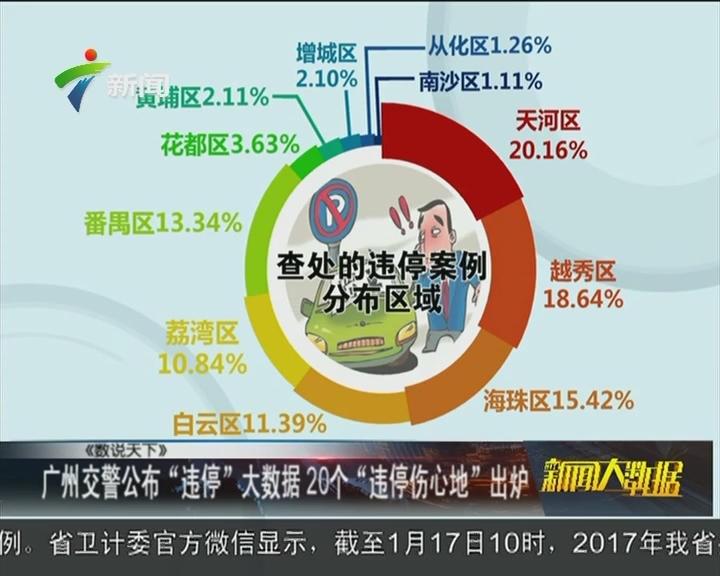 """广州交警公布""""违停""""大数据 20个""""违停伤心地""""出炉"""