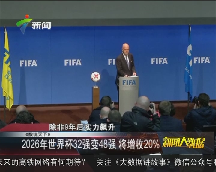 2026年世界杯32强变48强 将增收20%