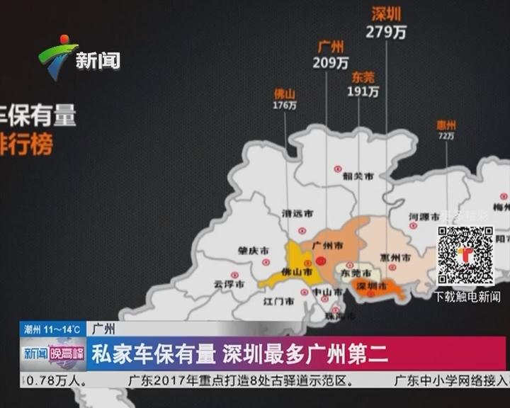 广州:私家车保有量 深圳最多广州第二