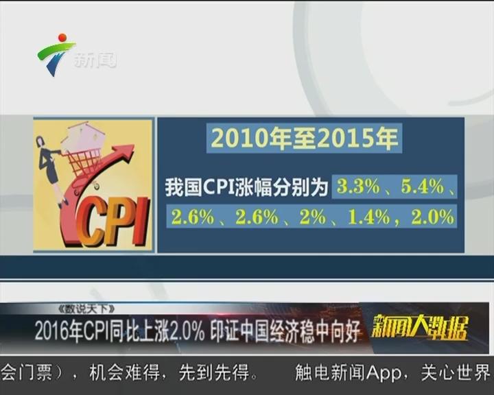 2016年CPI同比上涨2.0% 印证中国经济稳中向好