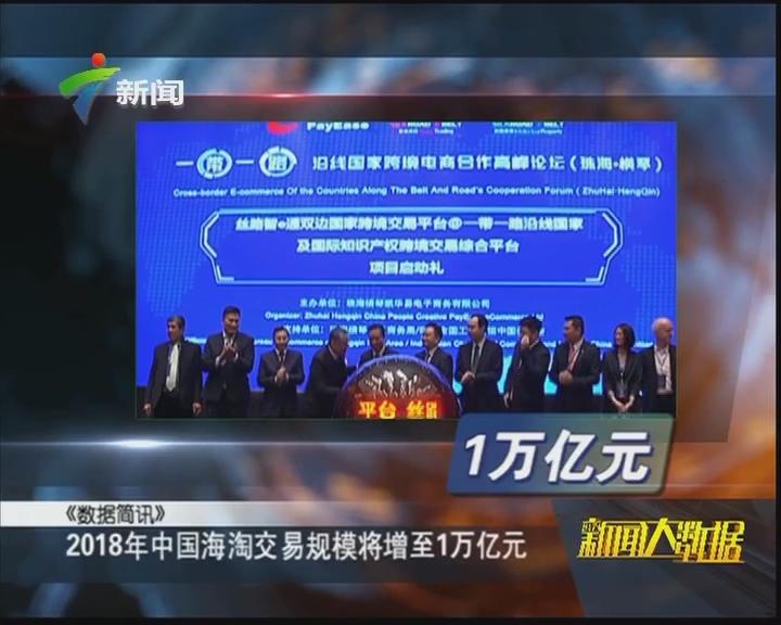 2018年中国海淘交易规模将增至1万亿元