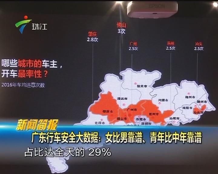 广东行车安全大数据:女比男靠谱、青年比中年靠谱