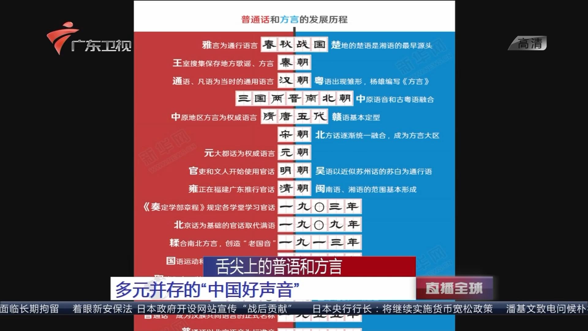 """舌尖上的普语和方言:多元并存的""""中国好声音"""""""