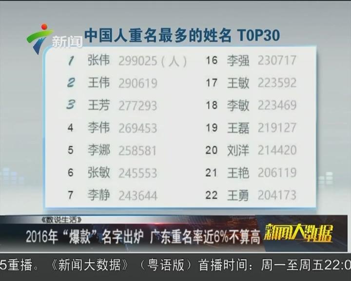 """2016年""""爆款""""名字出炉 广东重名率近6%不算高"""
