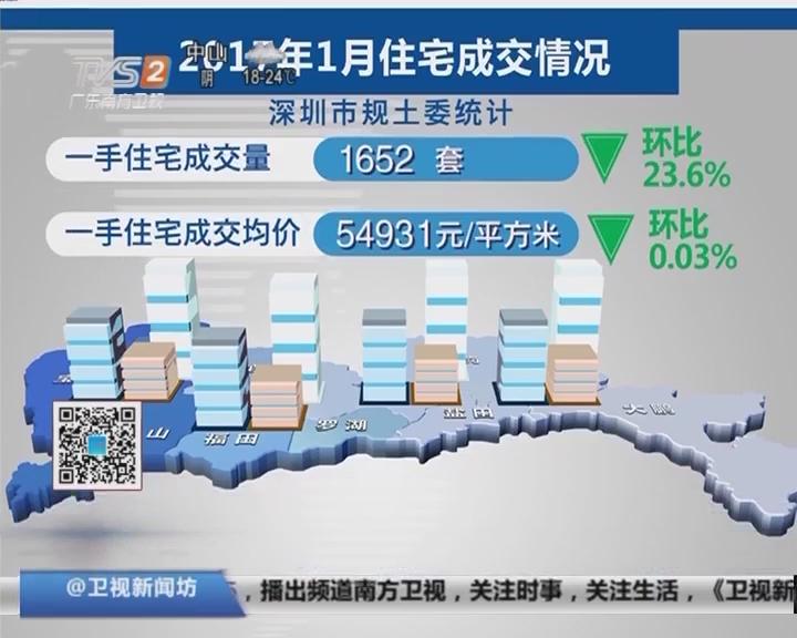 深圳楼市:一月份楼市量价继续回落