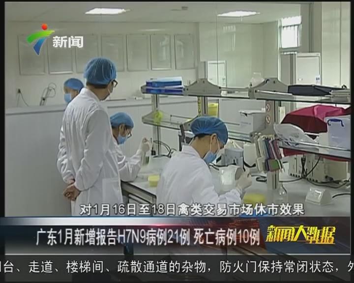 广东1月新增报告H7N9病例21例 死亡病例10例
