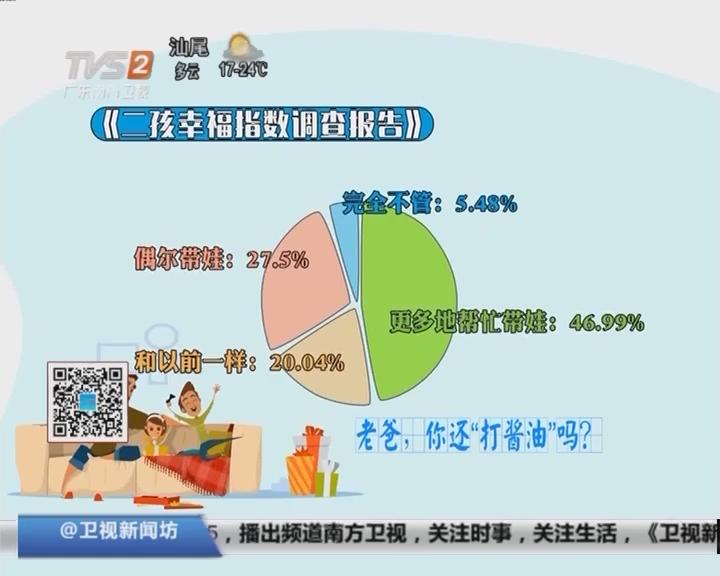 """""""数""""说二孩那些事 二孩大数据:六成家庭幸福指数飙升"""