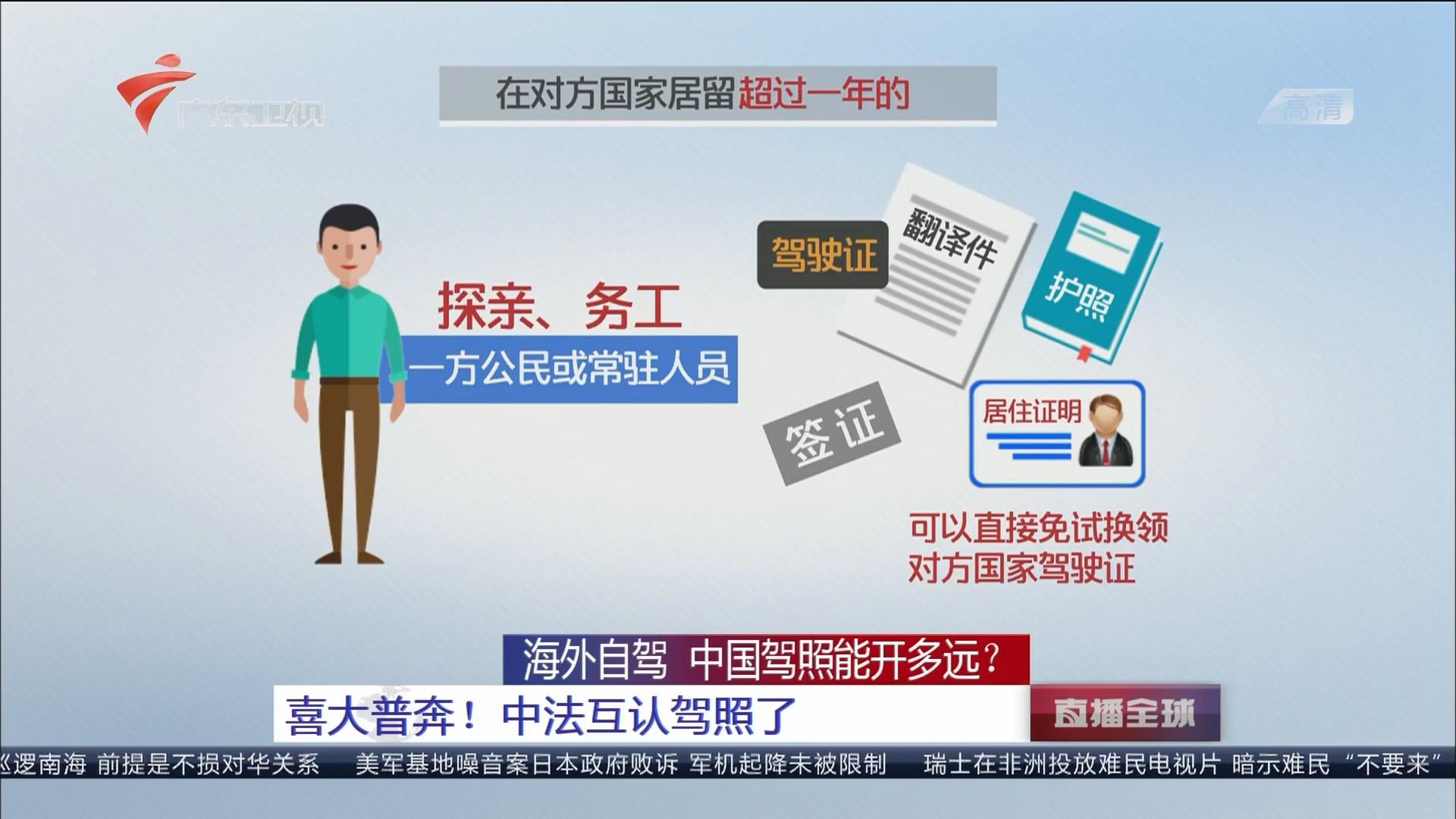 海外自驾 中国驾照能开多远?喜大普奔!中法互认驾照了